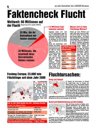 An alle: Extrablatt der LINKEN Bremen