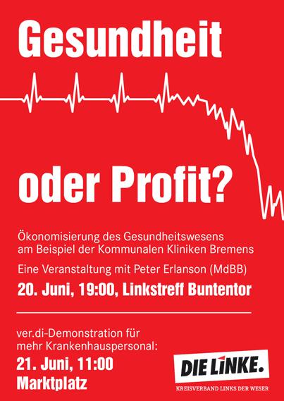Gesundheit oder Profit?